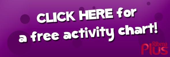 Activity-Chart
