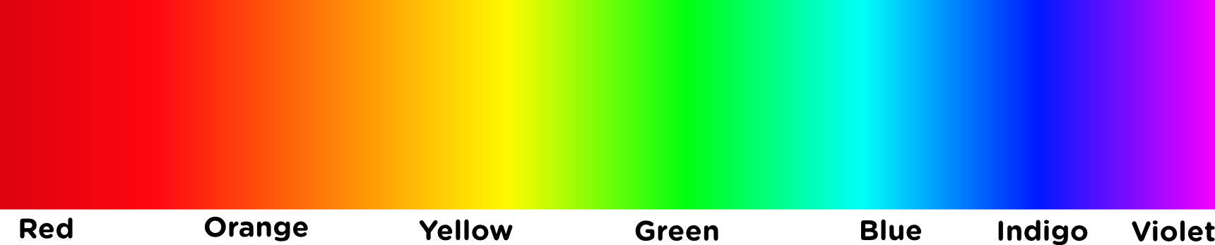 Colours_of_the_visible_light_spectrum