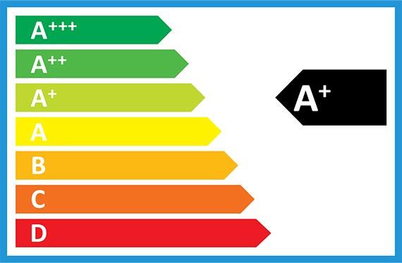 energy-ratings