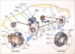 brakes111